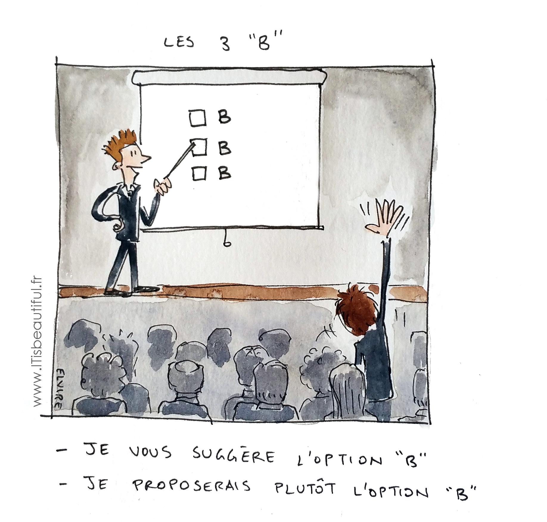 Le lexique illustr du conseil les 3 b s it is beautiful - Petit cabinet de conseil en strategie ...